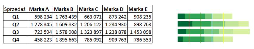 Sparklines for Excel Pareto, kaskadowy, kolumnowy 24