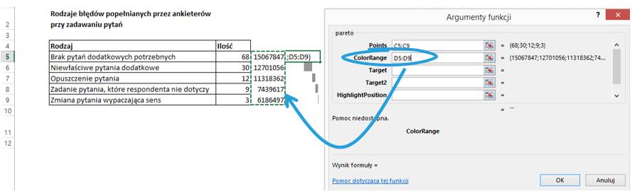Sparklines for Excel Pareto, kaskadowy, kolumnowy 7