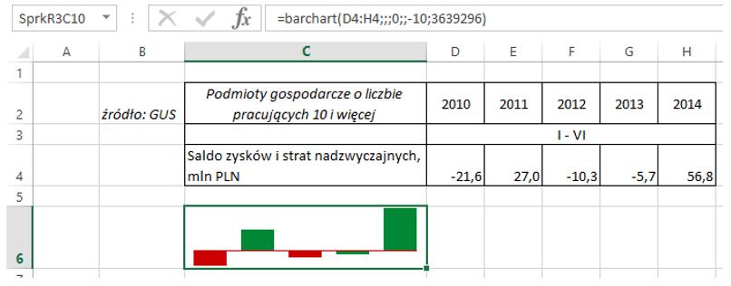 Sparklines for Excel - kolumnowy isłupkowy 6