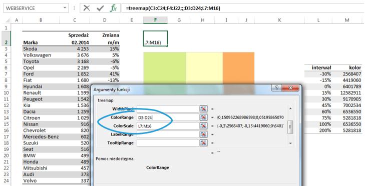 Sparklines for Excel - mapa drzewa 6