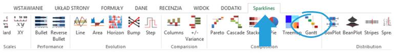 Sparklines for Excel - wykres Gantta 2