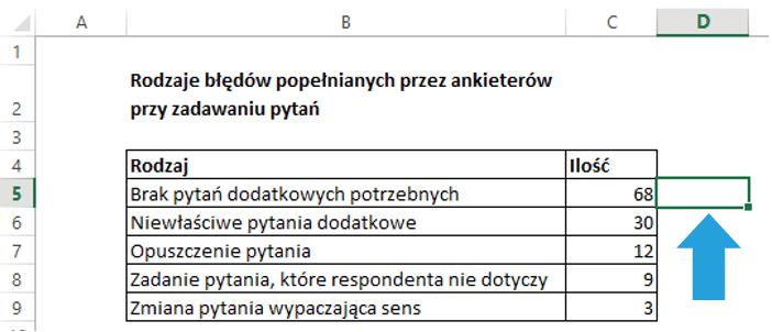 Sparklines for Excel wykres Pareto, kaskadowy, kolumnowy 2