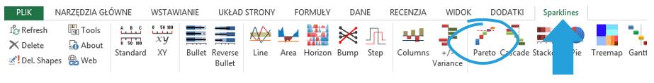 Sparklines for Excel wykres Pareto, kaskadowy, kolumnowy 3