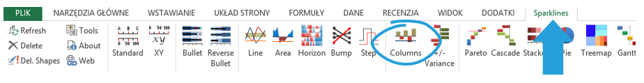 Sparklines for Excel - wykresy porównawcze 1