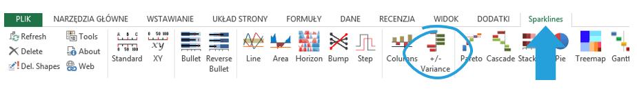 Sparklines for Excel - wykresy porównawcze 13