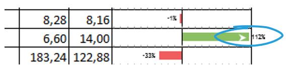Sparklines for Excel - wykresy porównawcze 18