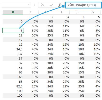 jak utworzyc wykres mozaikowy Excel 6