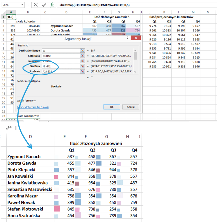 Sparklines for Excel - mapa cieplna 10