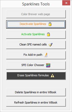 Sparklines for Excel - podsumowanie 1