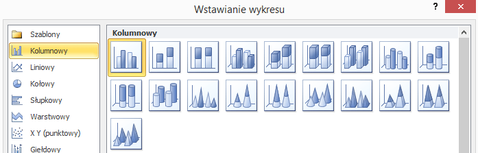 wykresy kolumnowe Excel 2010