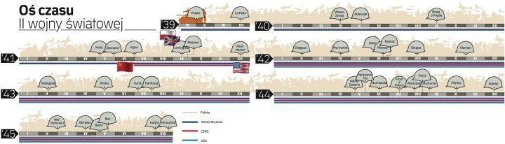 12 zasad tworzenia infografik i12 narzędzi pomocnych wich tworzeniu_2.png