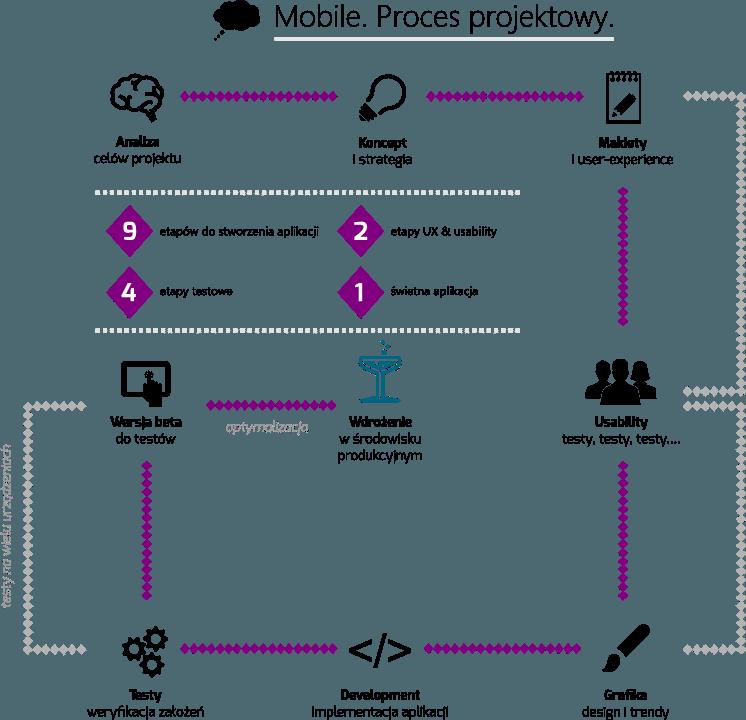 12 zasad tworzenia infografik i12 narzędzi pomocnych wich tworzeniu_3.png.jpg