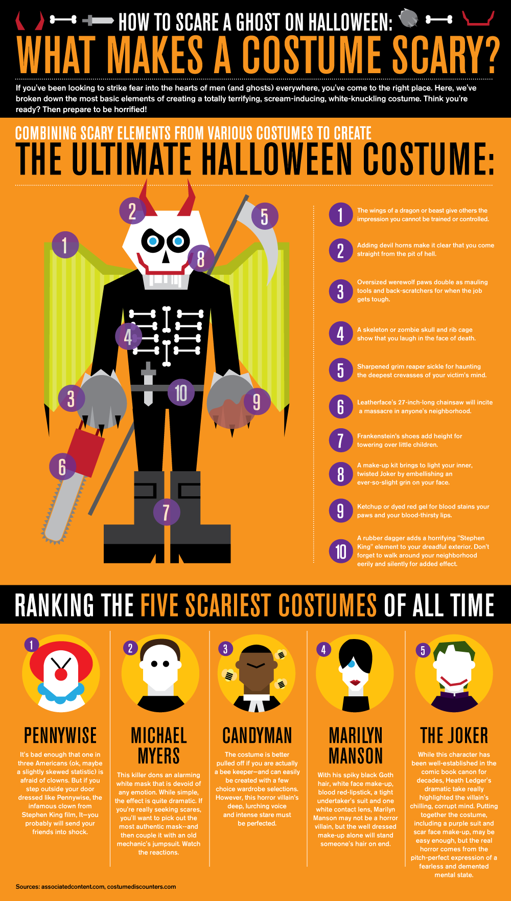 12 zasad tworzenia infografik i12 narzędzi pomocnych wich tworzeniu_5