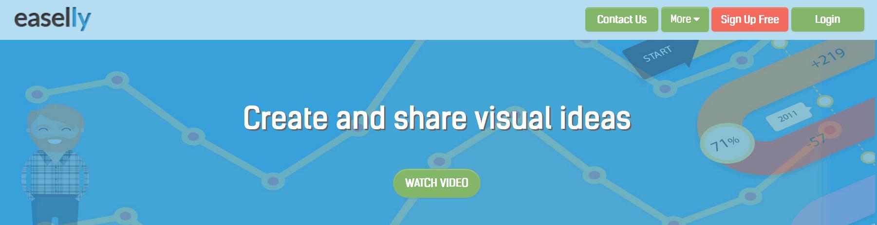 12 zasad tworzenia infografik i12 narzędzi pomocnych wich tworzeniu_9