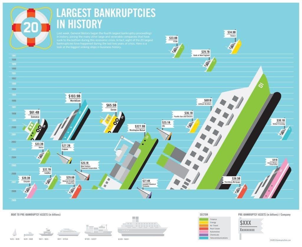 15 najciekawszych infografik w Internecie_1