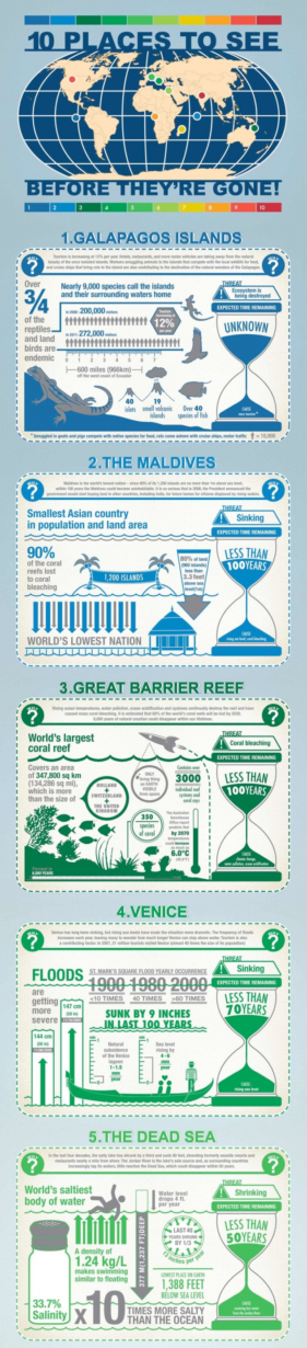 15 najciekawszych infografik wInternecie_10a