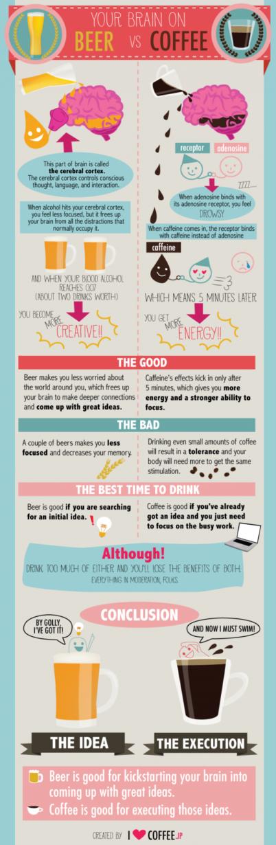 15 najciekawszych infografik w Internecie_11