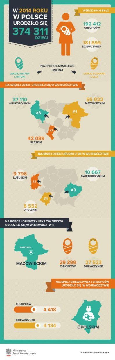 15 najciekawszych infografik wInternecie_12.png