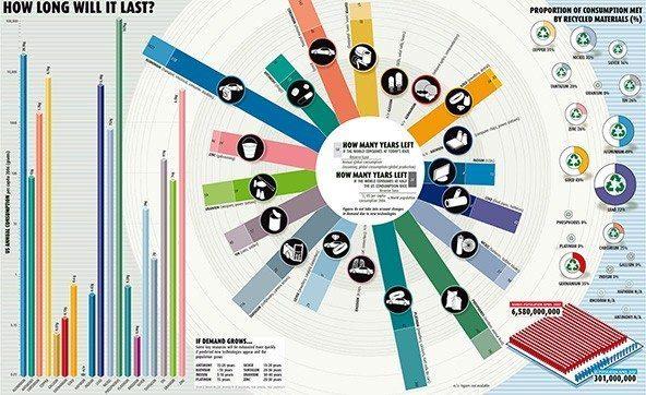 15 najciekawszych infografik w Internecie_15