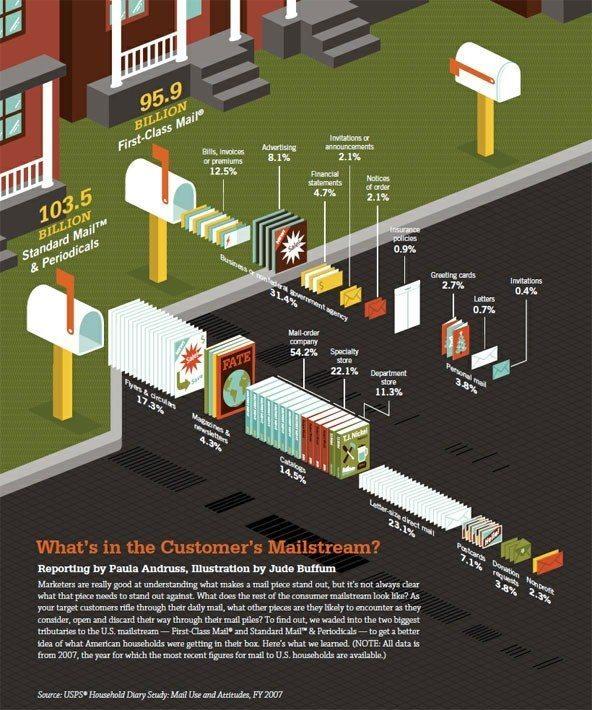 15 najciekawszych infografik w Internecie_8