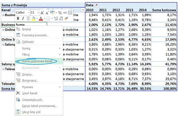 Tabela i wykres przestawny – alternatywny sposób prezentowania danych_19