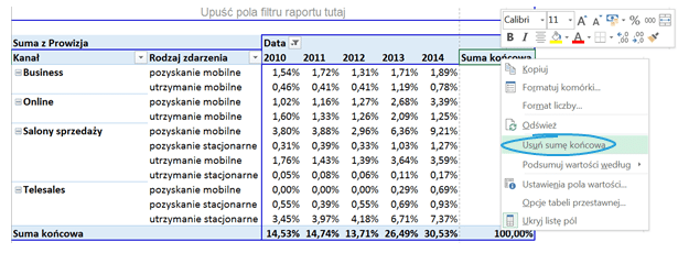 Tabela i wykres przestawny – alternatywny sposób prezentowania danych_21