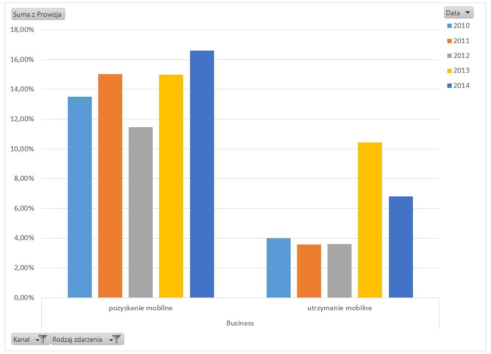 Tabela i wykres przestawny – alternatywny sposób prezentowania danych_25