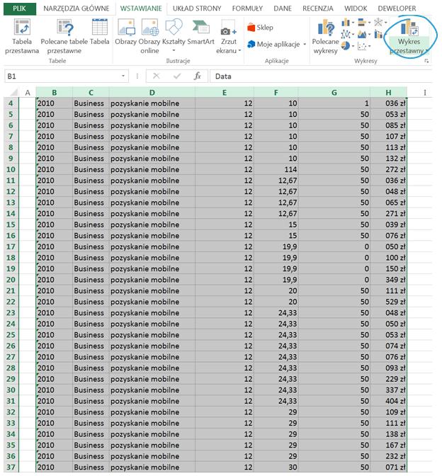 Tabela i wykres przestawny – alternatywny sposób prezentowania danych_3