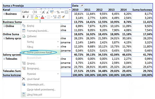 Tabela i wykres przestawny – alternatywny sposób prezentowania danych_30