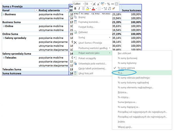 Tabela iwykres przestawny – alternatywny sposób prezentowania danych_40