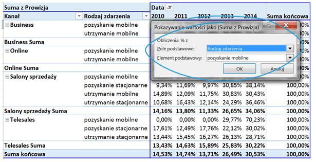 Tabela i wykres przestawny – alternatywny sposób prezentowania danych_41