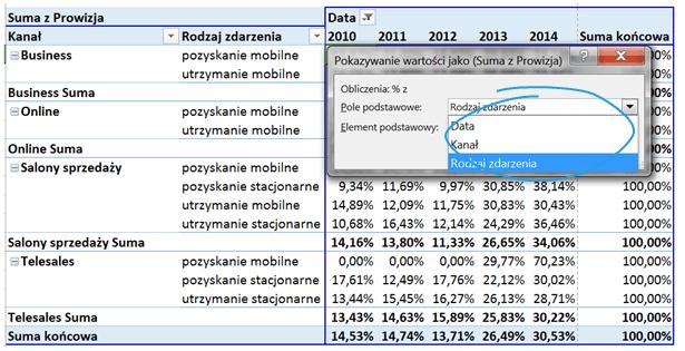 Tabela iwykres przestawny – alternatywny sposób prezentowania danych_42
