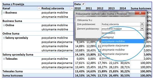 Tabela i wykres przestawny – alternatywny sposób prezentowania danych_43