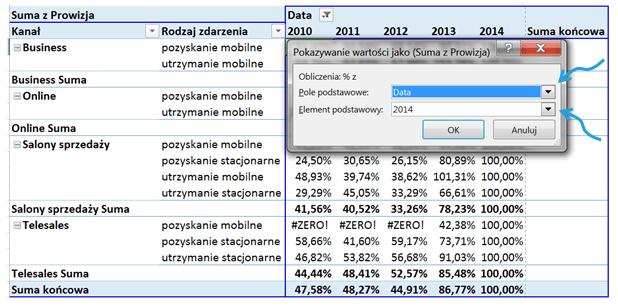 Tabela i wykres przestawny – alternatywny sposób prezentowania danych_44