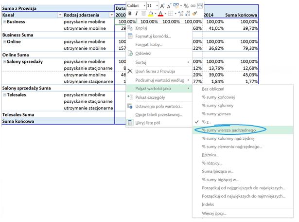 Tabela iwykres przestawny – alternatywny sposób prezentowania danych_50