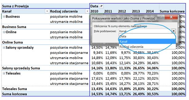 Tabela iwykres przestawny – alternatywny sposób prezentowania danych_58