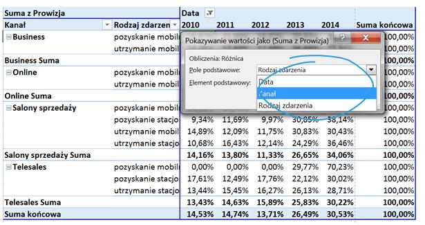 Tabela i wykres przestawny – alternatywny sposób prezentowania danych_65