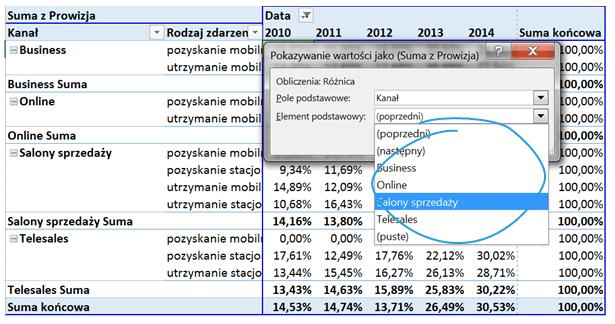 Tabela i wykres przestawny – alternatywny sposób prezentowania danych_66