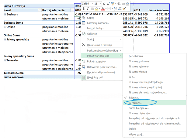 Tabela iwykres przestawny – alternatywny sposób prezentowania danych_68