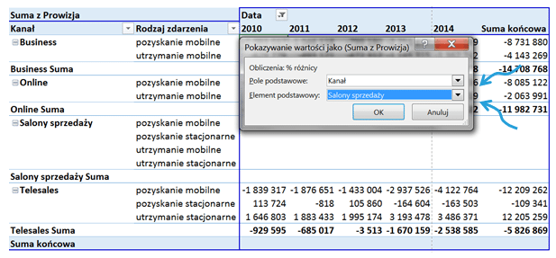 Tabela iwykres przestawny – alternatywny sposób prezentowania danych_69