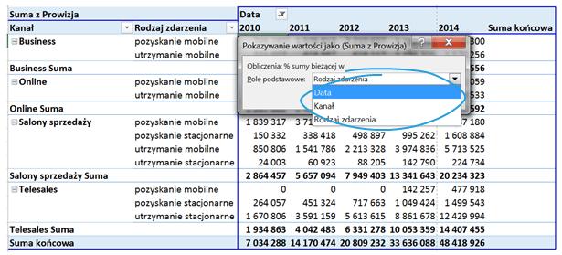 Tabela iwykres przestawny – alternatywny sposób prezentowania danych_77