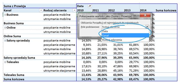 Tabela iwykres przestawny – alternatywny sposób prezentowania danych_81