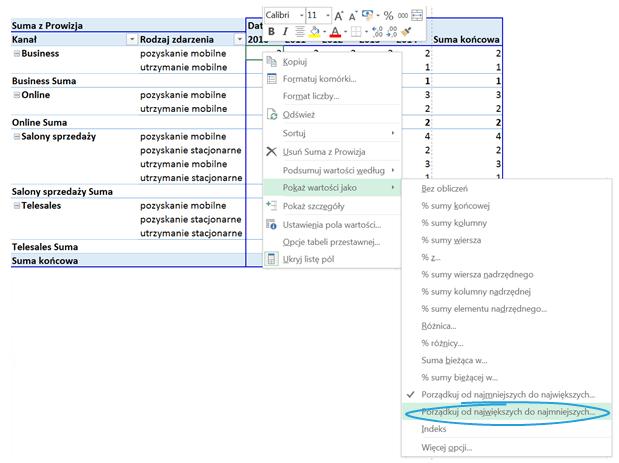 Tabela iwykres przestawny – alternatywny sposób prezentowania danych_84