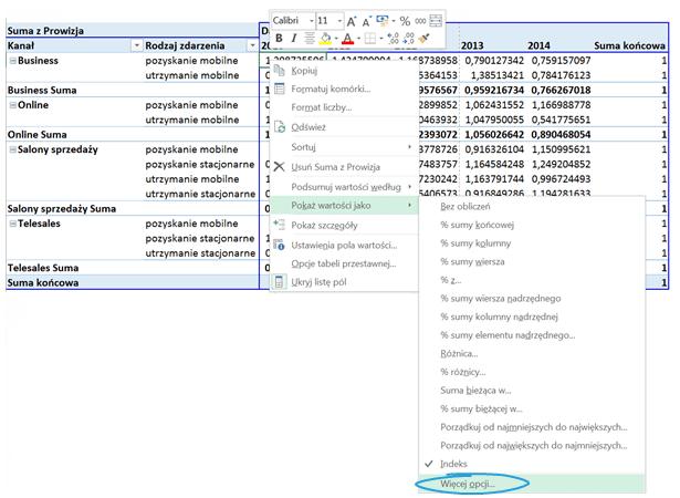 Tabela iwykres przestawny – alternatywny sposób prezentowania danych_91