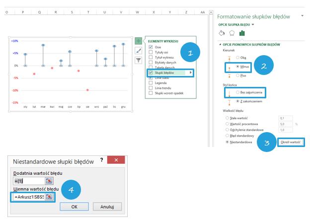 Autokolorowanie wykresu kolumnowego ikropkowego Excel 11