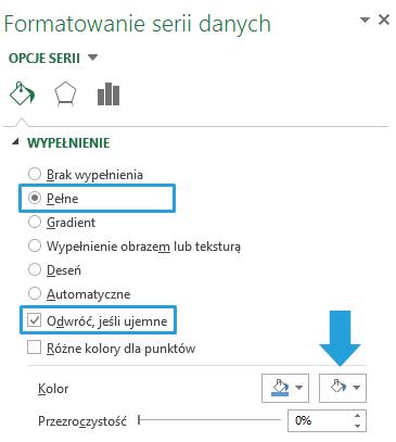 Autokolorowanie wykresu kolumnowego ikropkowego Excel 6
