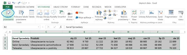 Depivot Data - automatyzacja zmiany układu danych dotabeli przestawnej 3