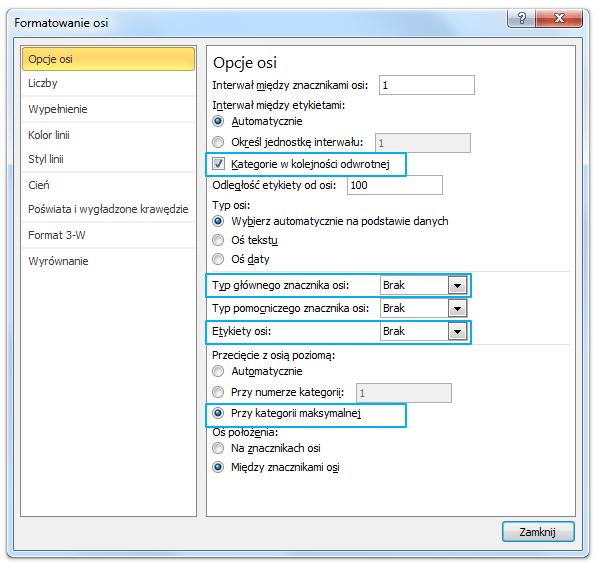 Redesign wykresow - proste techniki poprawy czytelności danych 3