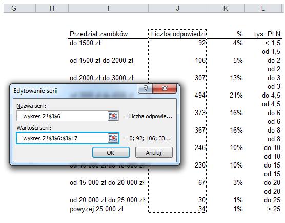 Redesign wykresow - proste techniki poprawy czytelności danych - dystrybucja 4