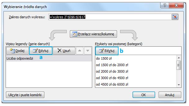 Redesign wykresow - proste techniki poprawy czytelności danych - dystrybucja 5